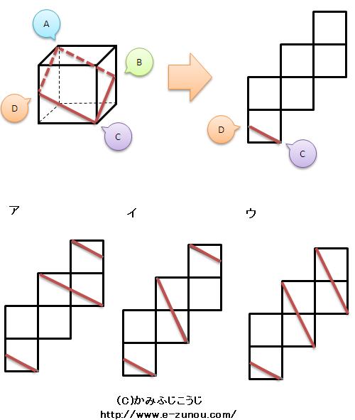 立方体展開図問題の答えは ... : 6年漢字テスト : 漢字